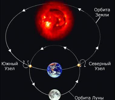 Лунные Узлы и их влияние